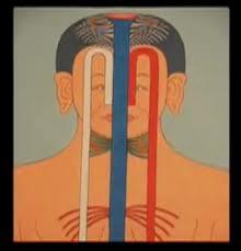 Trul Khor Tibetan Yoga